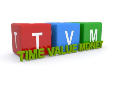 time value money