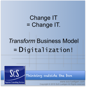 Digitalization Transformation Change IT_en